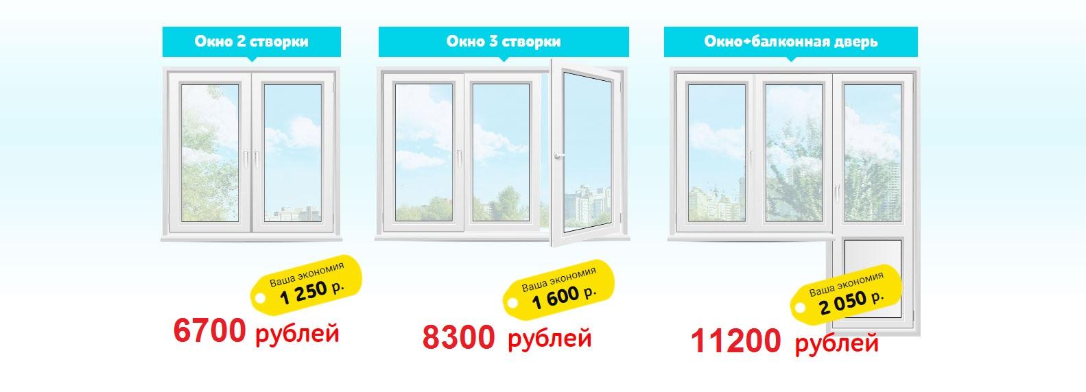 Алюминиевые рамки окон